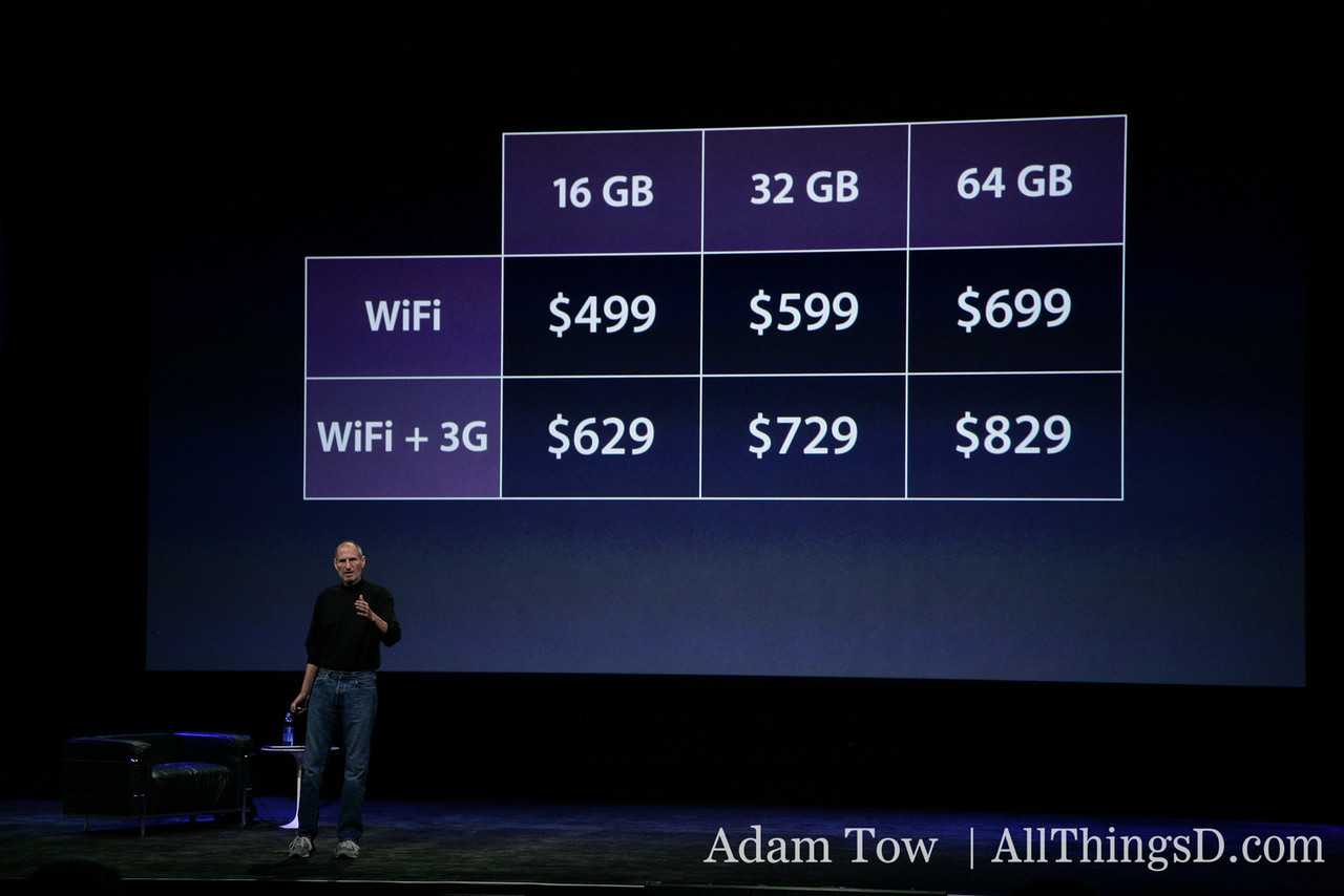 Price points range from $499 to $829. Much lower than predicted.