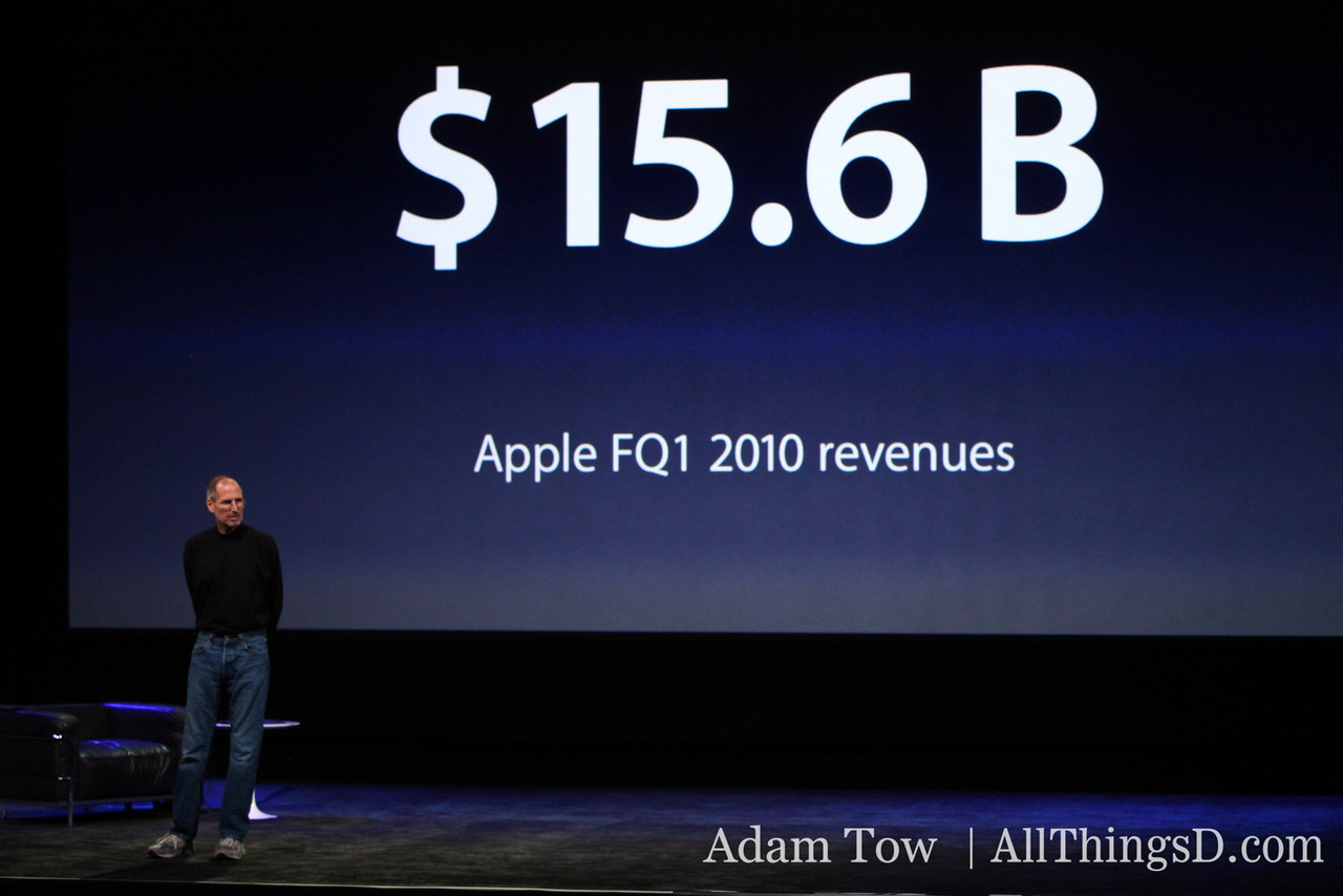 $15.6B in revenues. That's a lot of i-products.