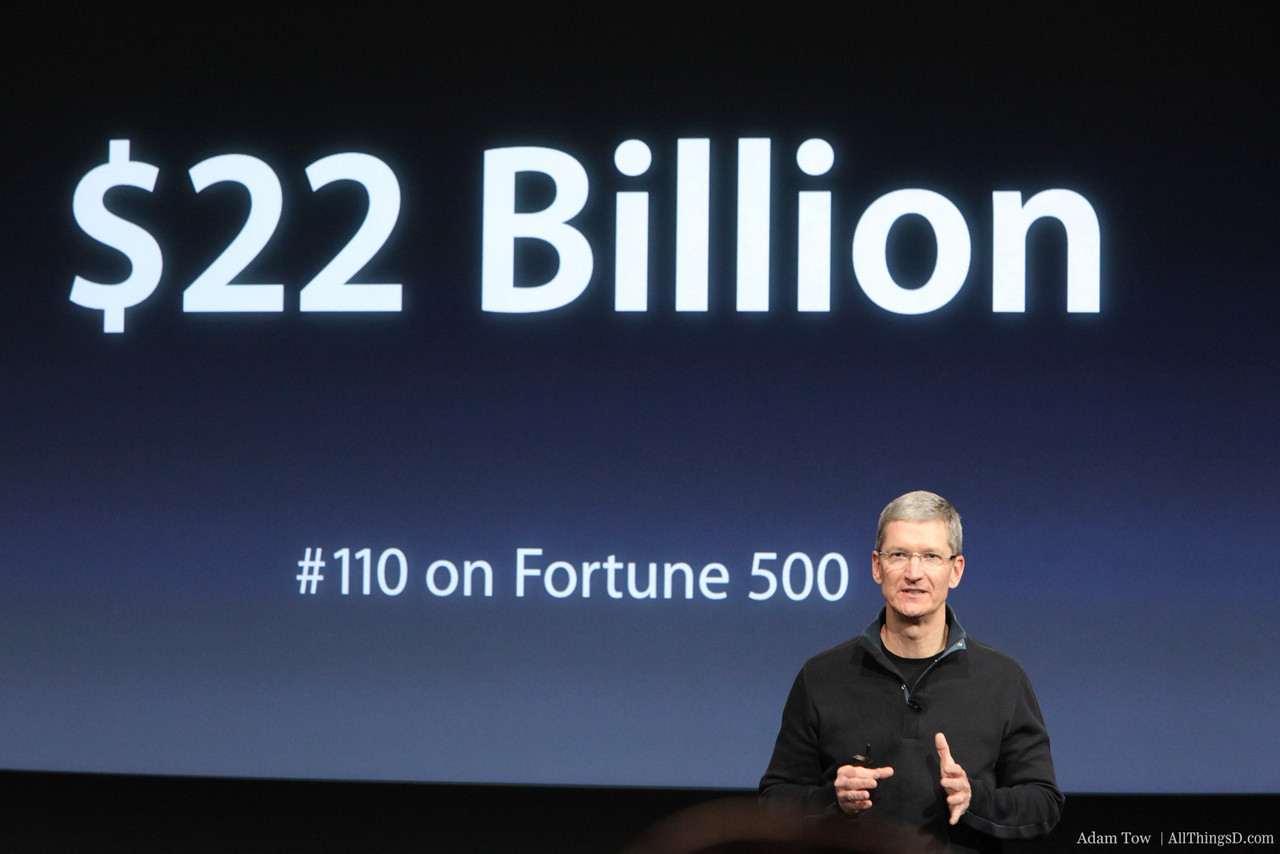 Just by counting Mac sales alone, Apple would rank at #110 on the Fortune 500.