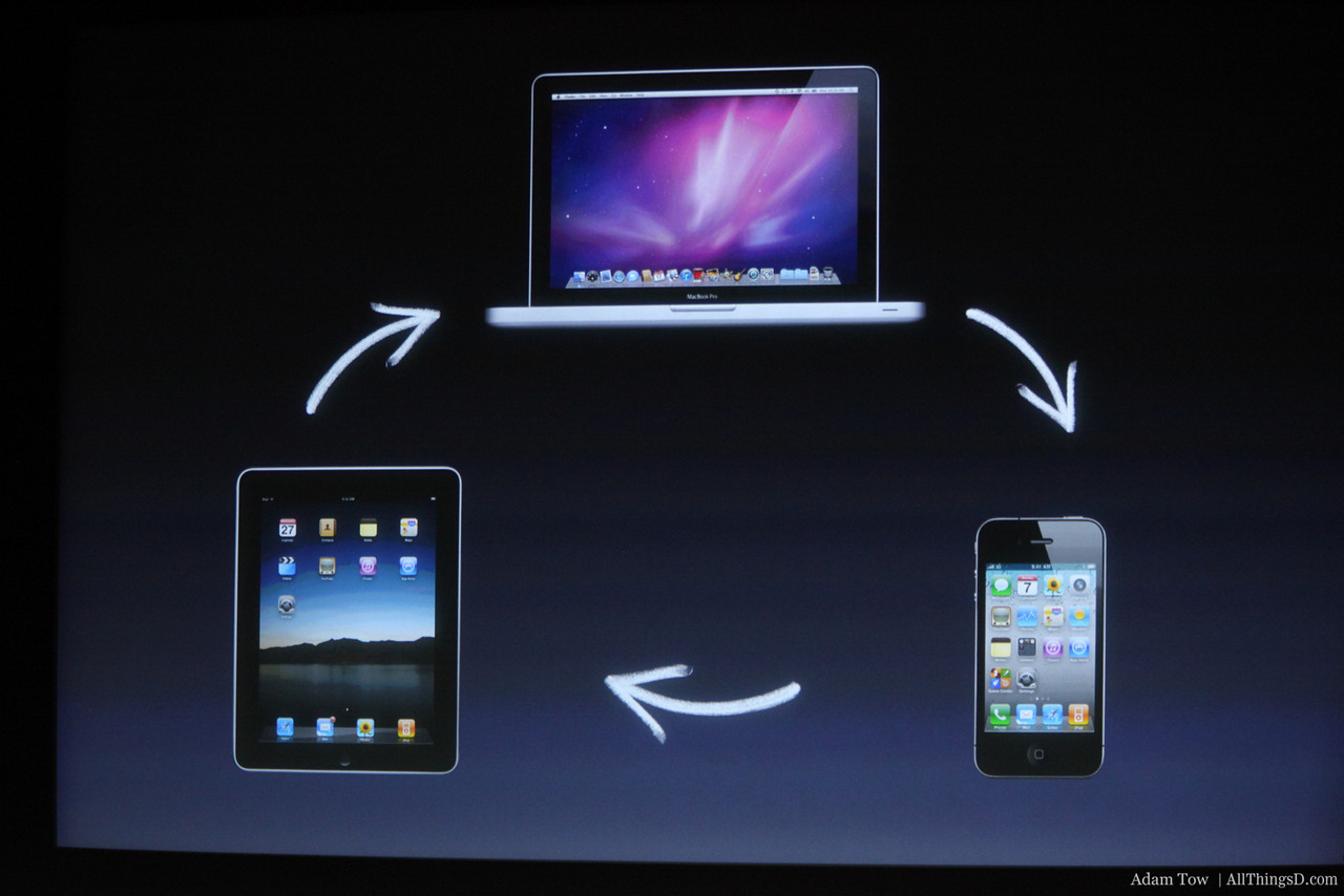 This is what back to the Mac means..