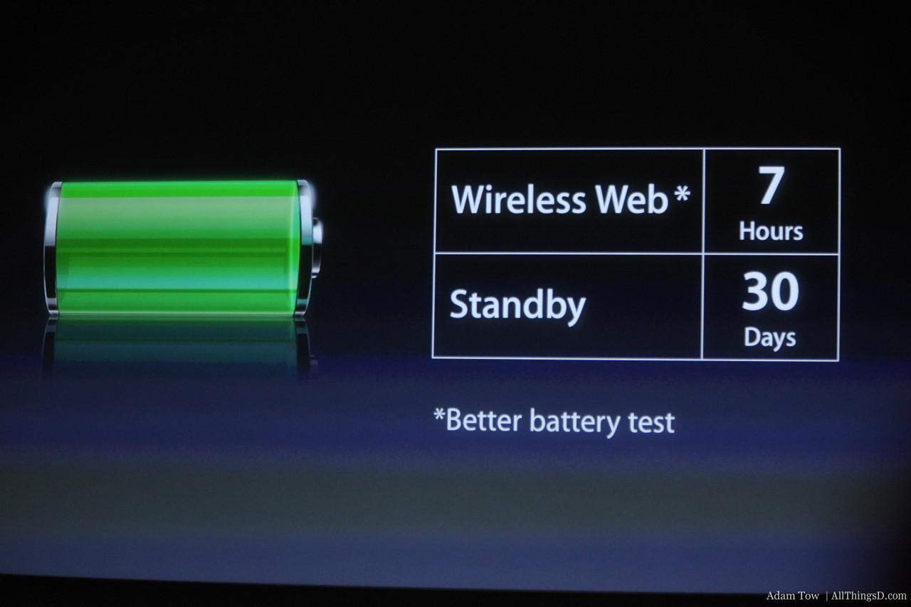 Battery life.