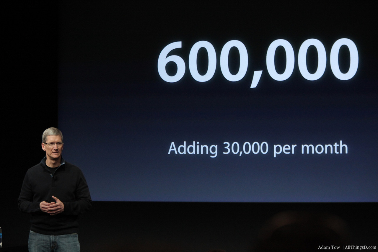 Many new developers are coming to the Mac.