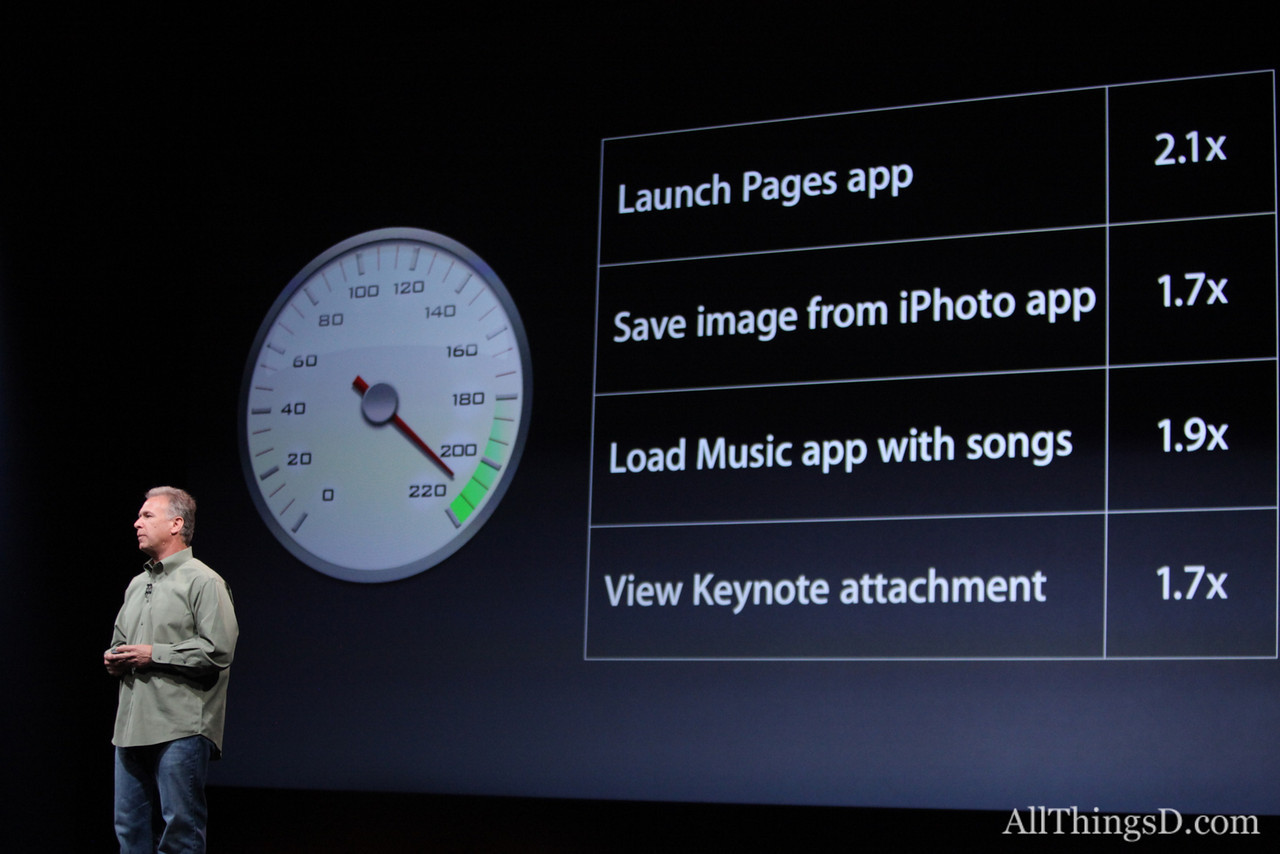 Schiller said the iPhone 5 also packs a new A6 processor with CPU and graphics that are twice as fast.