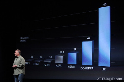 In the U.S., Sprint, AT&T and Verizon will support faster cellular internet speeds for the iPhone 5 over LTE.