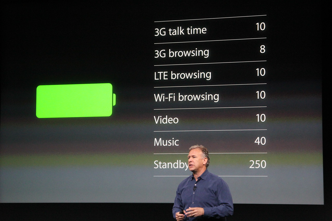 Here are Apple's self-reported battery life estimates for the 5S.