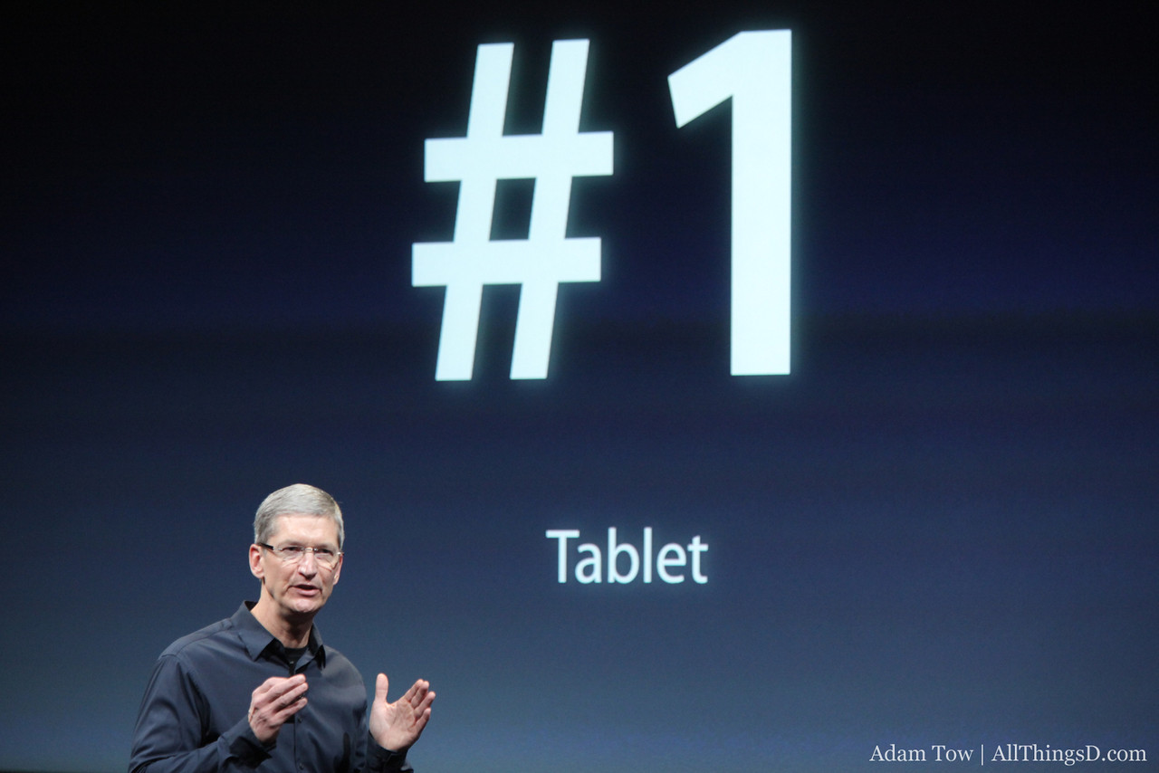No. 1 tablet as well.