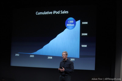 iPod sales growth chart.