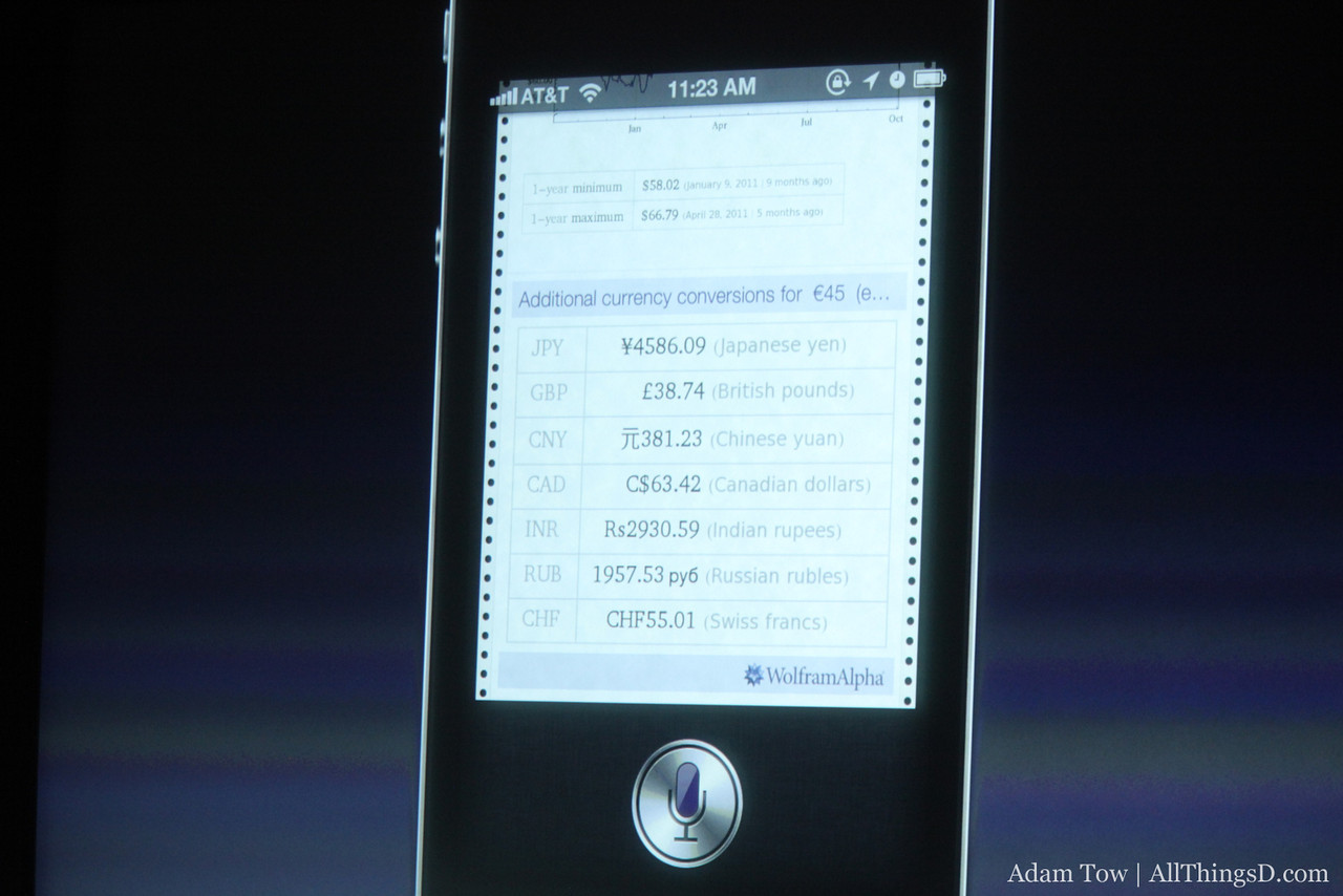 Currency conversions with Siri.