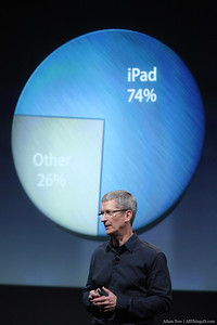 Market share of iPads and tablet competitors.