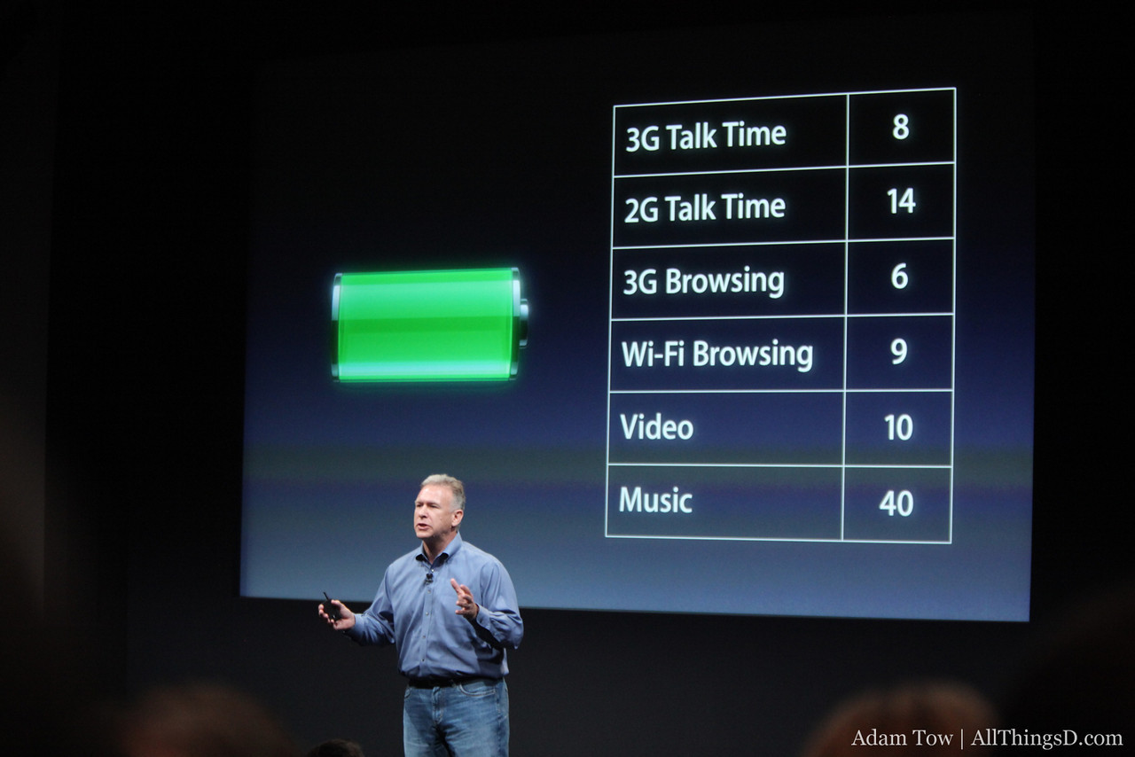 Better battery life is another feature of the new iPhone 4S.
