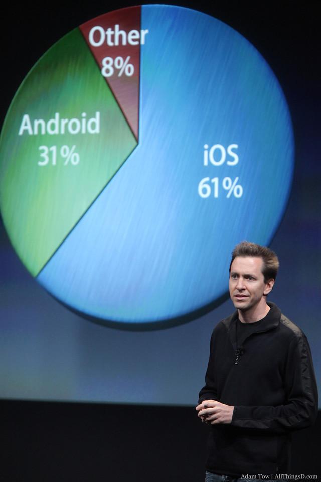 Scott Forstall talks about iOS.