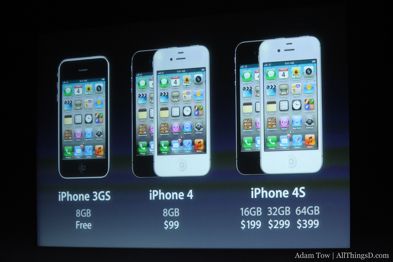 Pricing for the complete iPhone lineup.