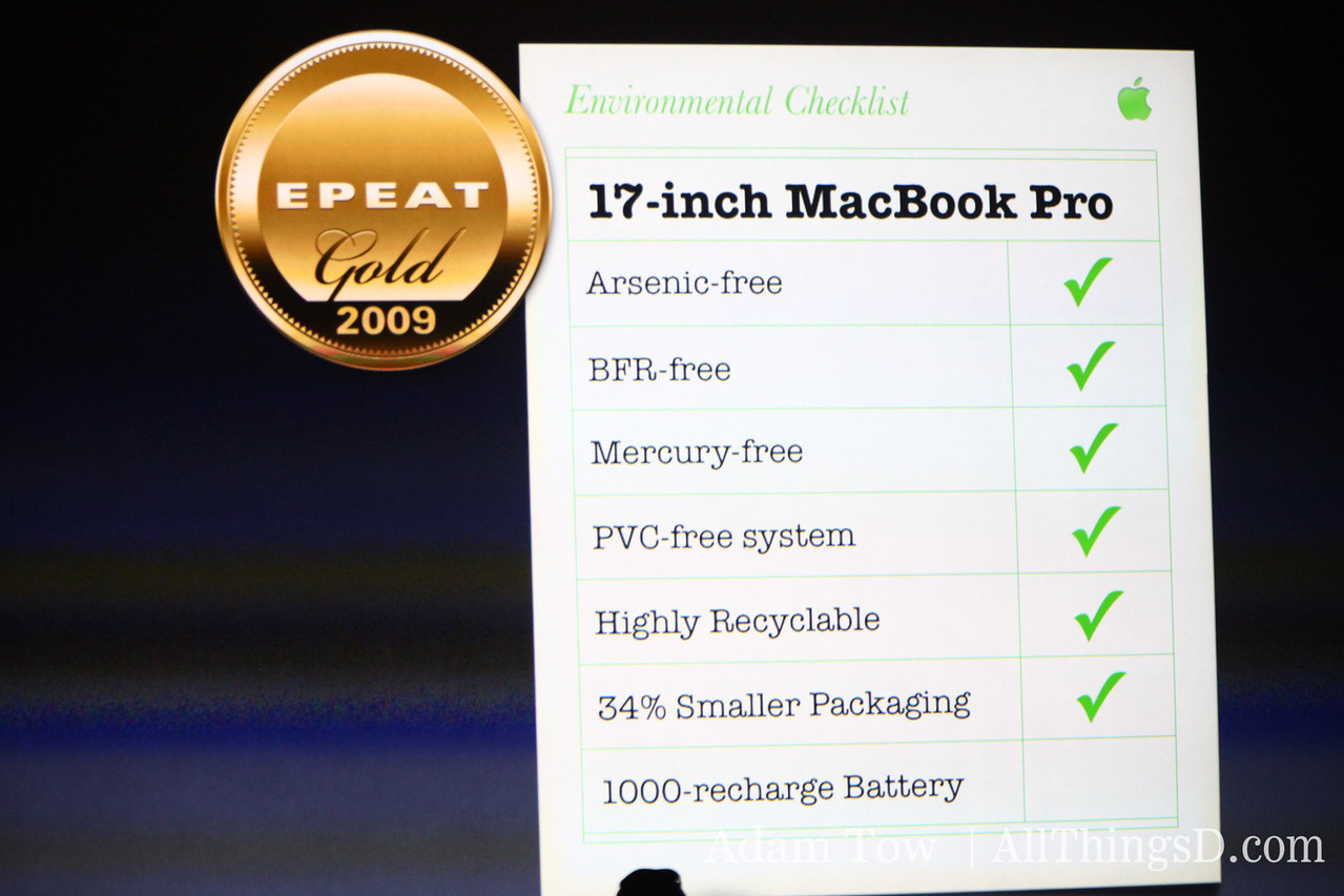 "Environmental checklist for the new 17"" MacBook Pro."