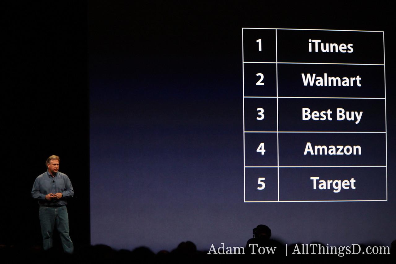 iTunes remains #1