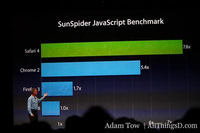 Bertrand Serlet, Apple's SVP of Software Engineering, discusses Safari's lead vs. competitors.