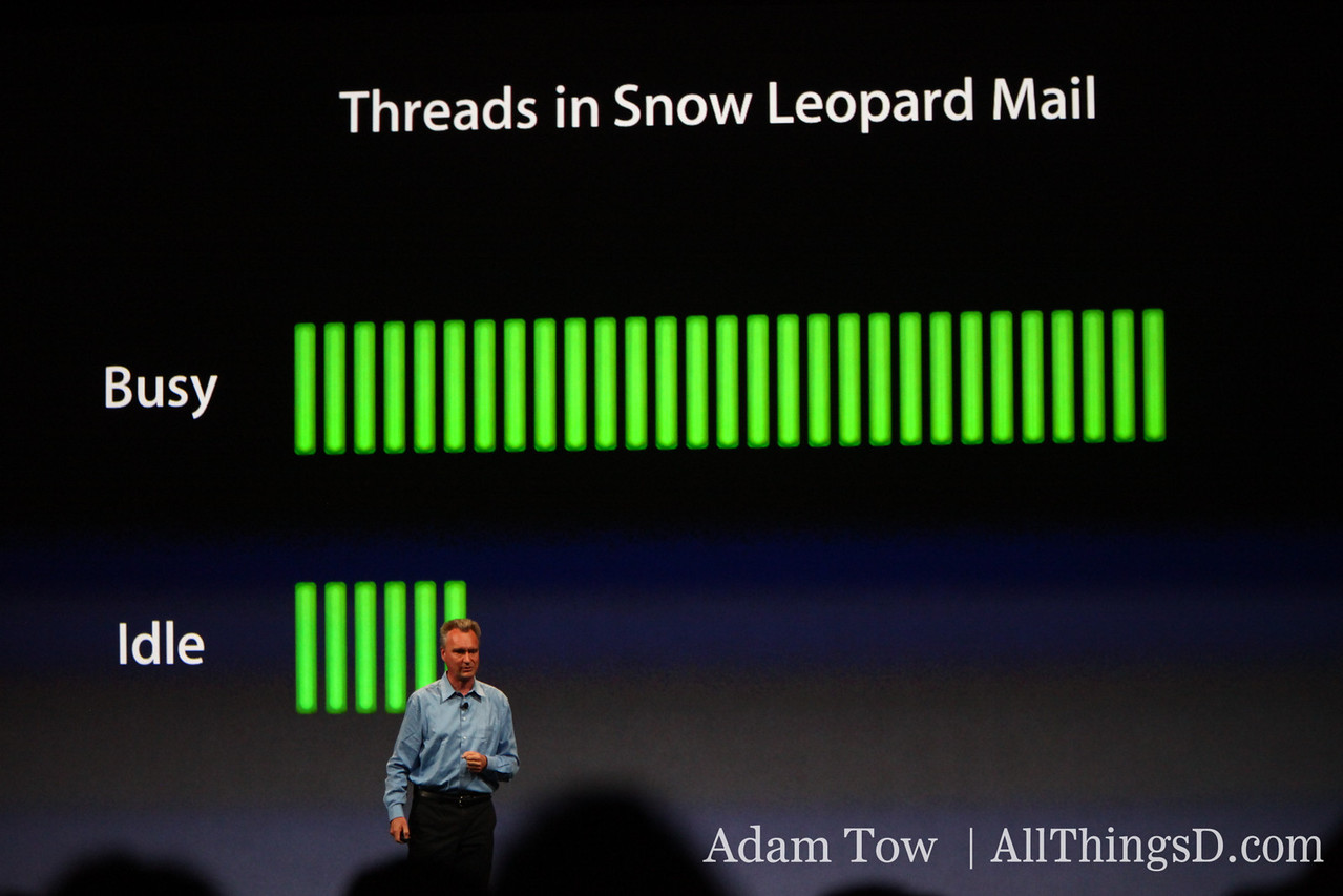 Bertrand Serlet, Apple's SVP of Software Engineering, runs through new mail features.