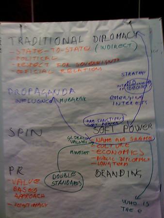 Pretoria - Public Diplomacy