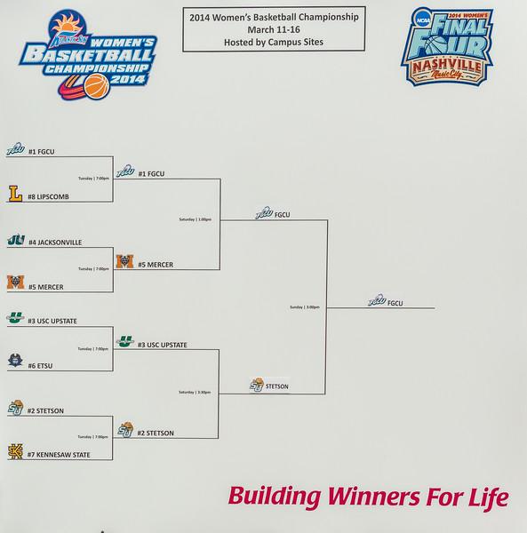 FGCU v Stetson ASun Championship 03/16/2014