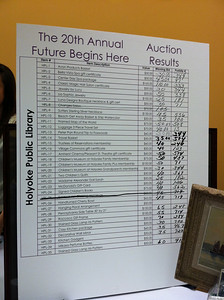Top bids and the Bid numbers of the winners were written on these posters.