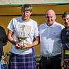 Ryan Dolan - Backhold Wrestling Champion, Cowal Gathering 2013