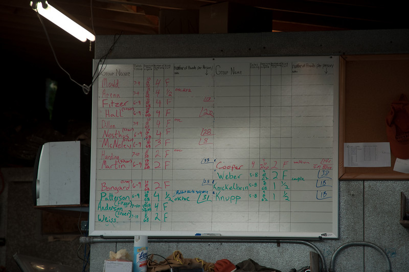 The leader board after day one