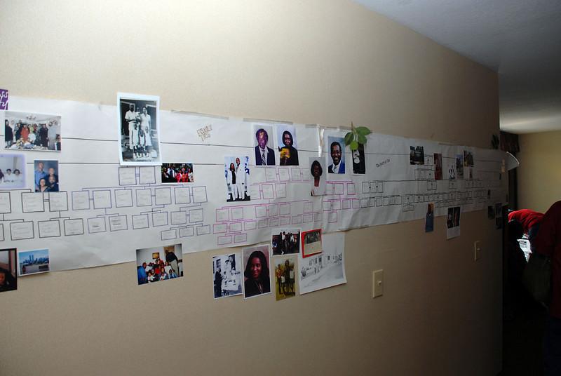 Family Timeline
