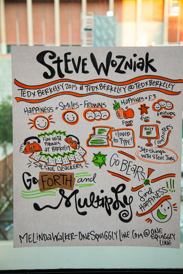 TEDxBerkeley 2015