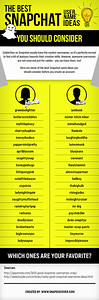 The Best Snapchat Username Ideas You Should Consider