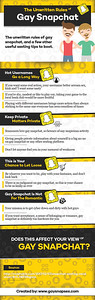 The Unwritten Rules of Gay Snapchat