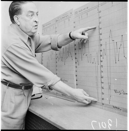 Atomic fall-out charts, 1961