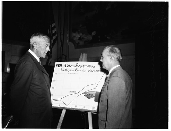 Registration meeting, 1952
