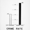 Community Redevelopment Agency (CRA) crime rate survey