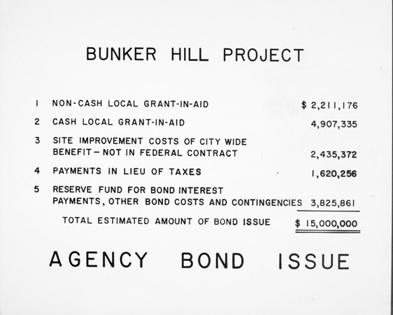 Community Redevelopment Agency (CRA) agency bond issue