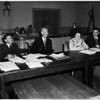 Gaddis Hearing, 1951