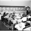 Overland School art controversy, 1952