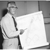 Ventura County shoreline development plan, 1956