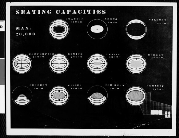 Seating capacities chart showing approximate manner in which seating plan for Los Angeles new Auditorium can be arranged, 1948