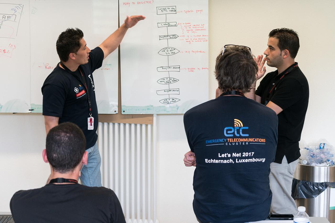 ETC Let's Net 2017