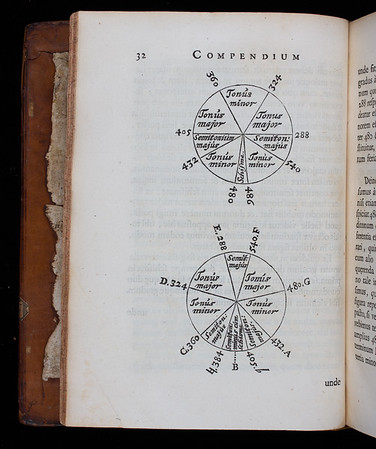 """Circular pitch diagrams devised by Descartes to demonstrate the division of an octave into consonances: as pitch ascends (clockwise), the numbers around the circumference of the circle measure the length of a piece of string needed to sound each note, thereby revealing mathematical relationships between the different intervals. <br><br> <b>Author:</b> René Descartes<br> <b>Title:</b><i> Musicae compendium  </i> [Compendium of music] (Utrecht, 1650) <br> <b>Shelfmark:</b> <a href=""""http://idiscover.lib.cam.ac.uk/permalink/f/1nnjft8/44CAM_ALMA21586146700003606""""> D.20.52</a><br> <b>Provenance:</b> Bequeathed to Queens' College by John Smith"""