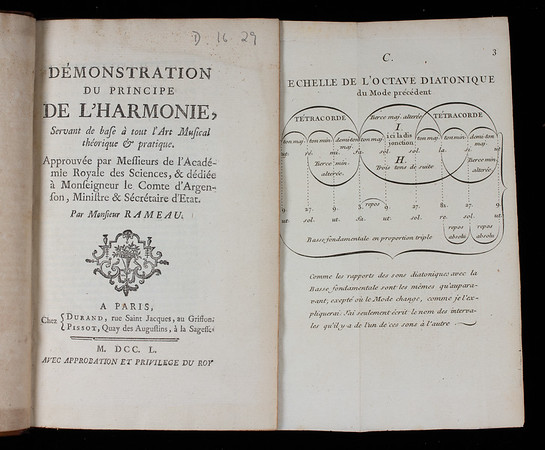 "Written by one of the greatest composers of the eighteenth century, this treatise on harmony was acquired by Isaac Milner, undoubtedly not to study actual music, but as a means to perceive Newtonian science in action. In addition to composing operas and other kinds of music, Jean-Philippe Rameau was important as a theorist. In accordance with the imperatives of the Age of Reason, Rameau sought to establish the metaphysical basis of music. At a time when musical language had become more complex owing to the greatly expanded use of chords and keys, this task proved onerous. During the course of a long career, Rameau produced numerous treatises in which he rejected Pythagorean theories only to replace them with something similar. For Rameau the principle underlying music was to be found in the overtones of the 'Corps Sonore' (by which he meant the sounding string). By presenting his findings as a work of experimental science, Rameau sought to associate himself with methods made famous by Isaac Newton in his <i>Opticks</i>. It was for this reason that Rameau became known as the 'Newton of Harmony', although in reality his methods owed more to the seventeenth-century French philosopher Descartes. <br><br> <b>Author:</b> Jean-Philippe Rameau <br> <b>Title:</b><i> Démonstration du principe de l'harmonie </i>[Demonstration of the principle of harmony] (Paris, 1752) <br> <b>Shelfmark:</b> <a href=""https://idiscover.lib.cam.ac.uk/permalink/f/1nnjft8/44CAM_ALMA21606041220003606""> D.16.29</a>  <br> <b>Provenance: </b> Formerly owned by Isaac Milner (1750–1820)"