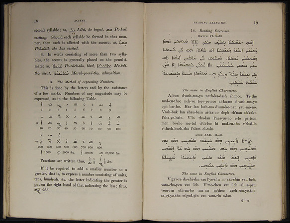 Explanation of Syriac numerals and New Testament readings
