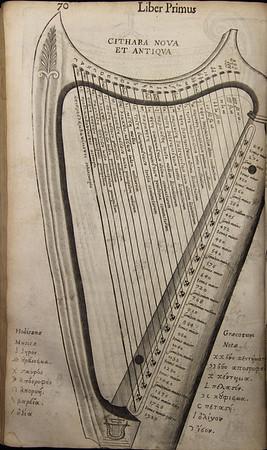 Mersenne, Harmonicorum Libri [D.1.17]