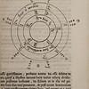 Descartes, Compendium musicæ [D.20.52]