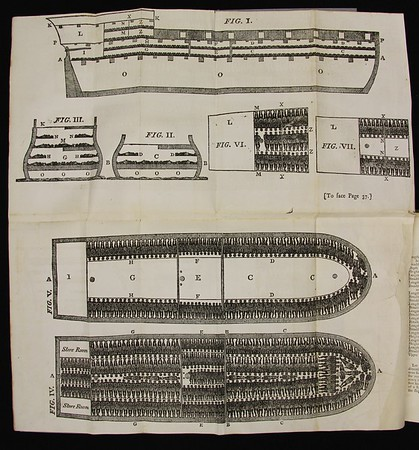This famous illustration is in a pamphlet by Thomas Clarkson entitled 'The history of the rise, progress, and accomplishment of the abolition of the African slave-trade by the British parliament' (London, 1808)