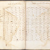 """In addition to jokes, drafts of letters, remedies for catarrh, and lists of the fish in his ponds at Hill Hall, Smith includes in this commonplace notebook extensive entries on one of his favourite topics, currency. As Secretary of State during the reign of Edward VI, Smith grappled with the problem of currency debasement and rampant inflation. Smith's ideas on currency as recorded here informed his unpublished treatise 'On the Wages of a Roman Foot Soldier'. In the latter Smith condemned debasement of coinage as a cause of harm in a commonwealth, liable to inflict losses on all and bring about disaster to the Crown. Smith sought to support his arguments through reference to classical and modern authorities, and provided elaborate tables to compare the relative value of English and Roman money. <br><br> <b>Author:</b> Thomas Smith<br> <b>Title:</b><i> 'Recognisances &amp; examinations' </i>   [Commonplace book] (16th century)<br> <b>Shelfmark:</b> Queens' College Library MS 83<br> <b>Digital copy:</b> <a href=""""https://cudl.lib.cam.ac.uk/view/MS-QUEENS-00083"""">Cambridge Digital Library</a>"""
