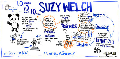 Heather-Willems-Suzy Welch-Pendulum-NYC