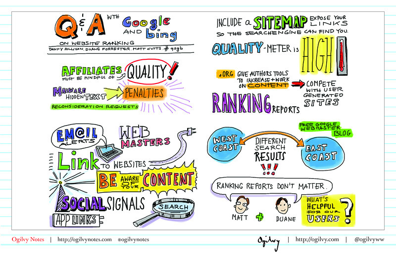 Q&A With Google & Bing On Website Ranking