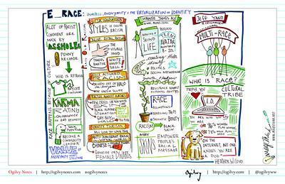 E-Race: Avatars, Anonymity And The Virtualization Of Identity
