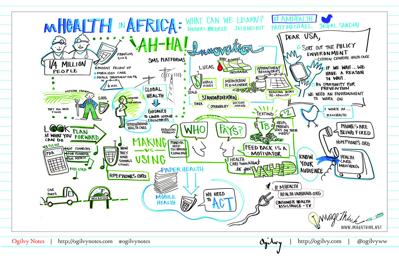 Mobile Health in Africa: What Can We Learn?