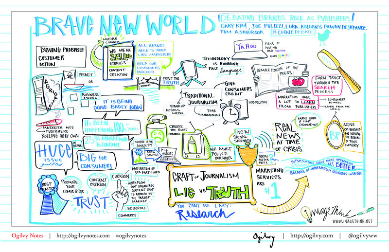 Brave New World: Debating Brands' Role as Publishers